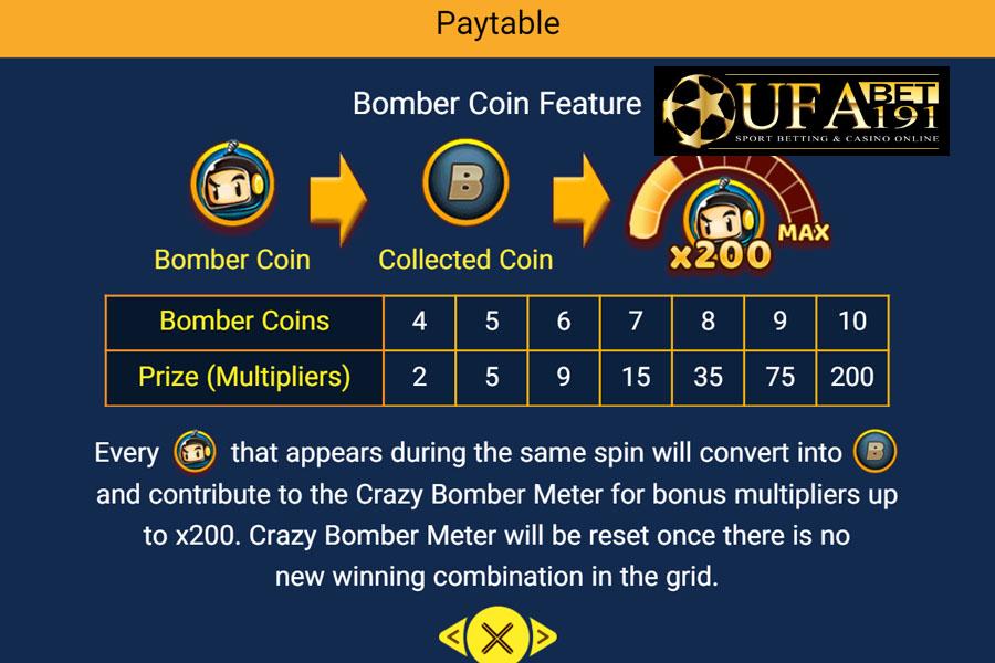 SG เกมสล็อต Crazy Bomber 2