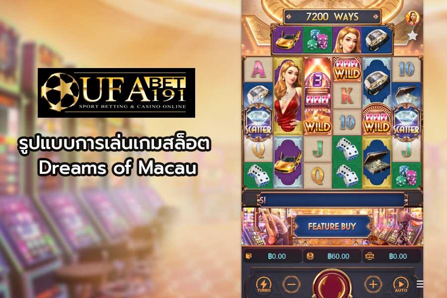 รูปแบบการเล่นเกมสล็อต Dreams of Macau