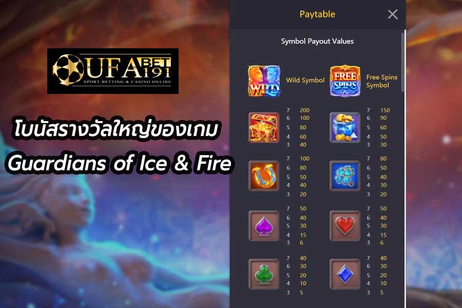 โบนัสรางวัลใหญ่ของเกม Guardians of Ice & Fire